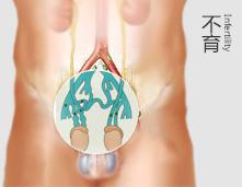 阿克苏华康男科医院